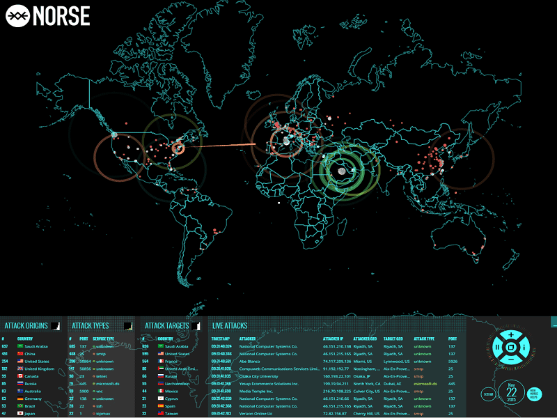 Norse Corp's interactive threat map