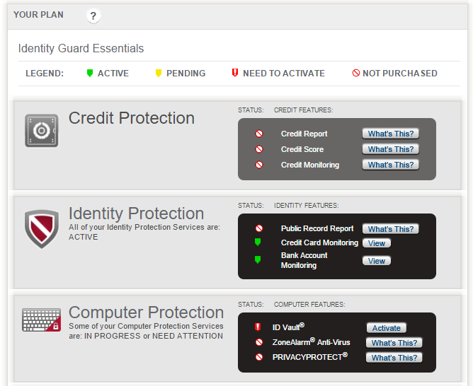 identity guard protections
