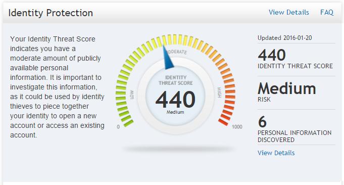 trustedID score