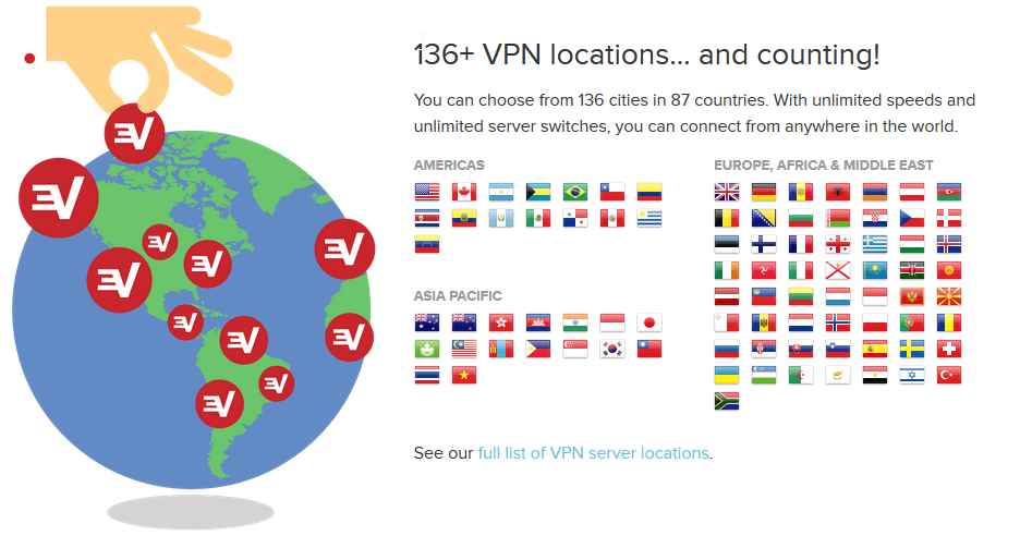 ExpressVPN Access Betfair through VPN