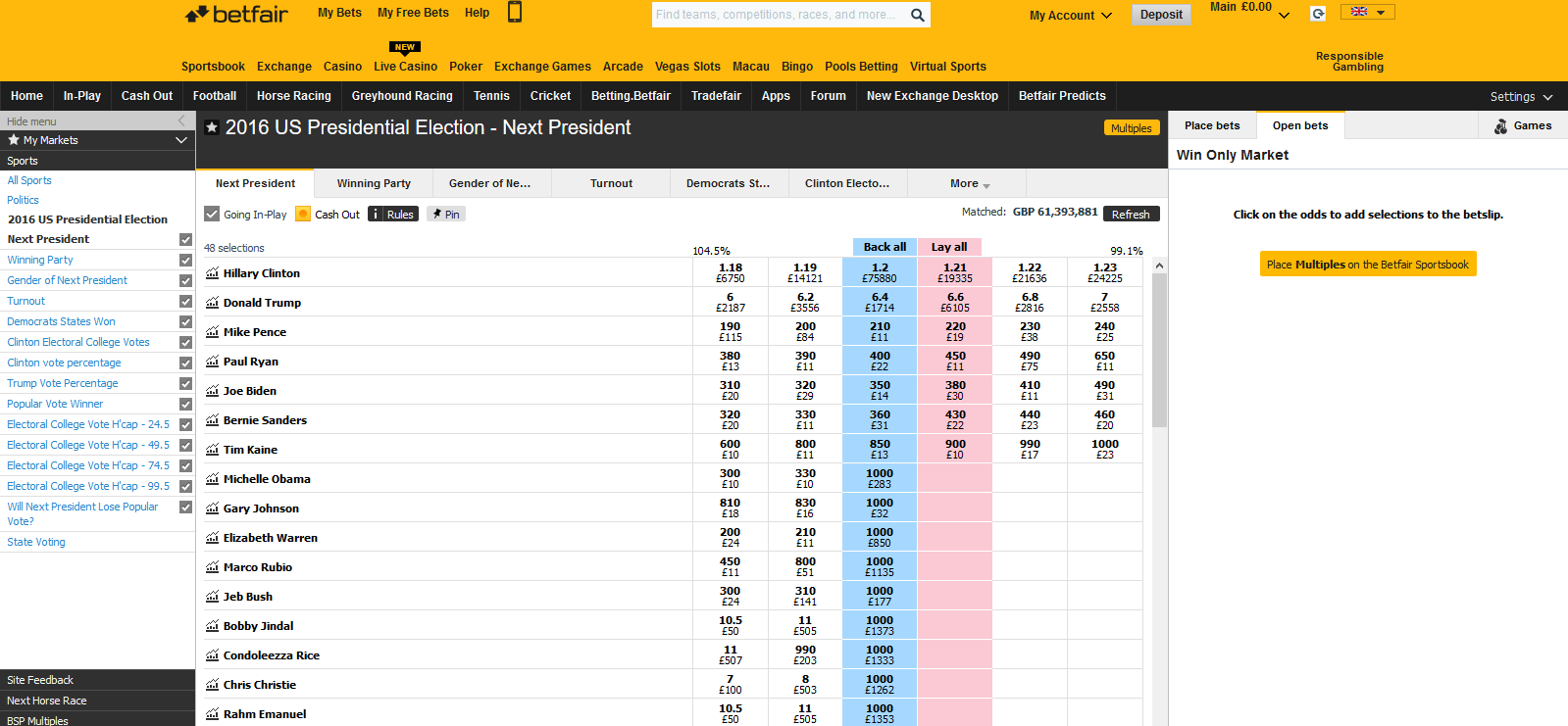 Betfair main page