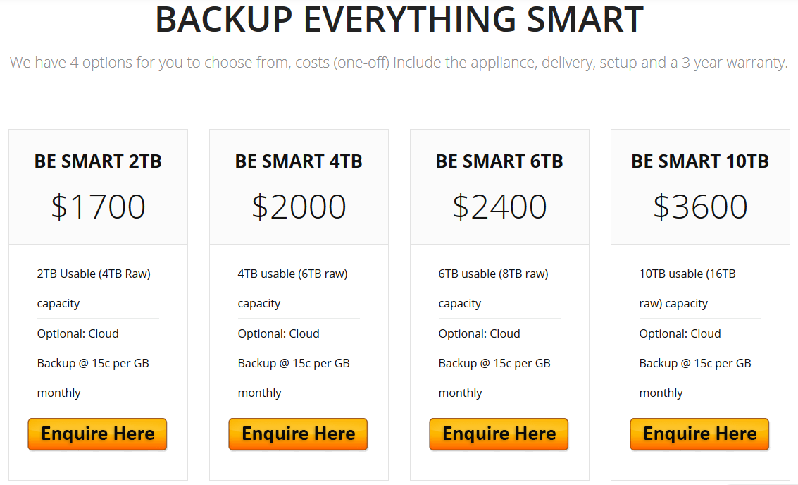 Backup Everything BESMART Plans