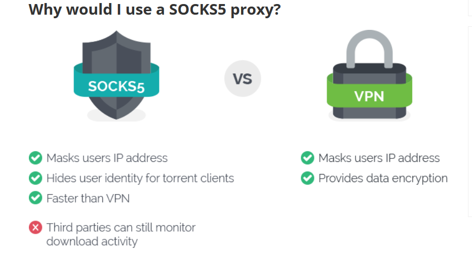 SOCKS5 Proxy vs VPN - What's the Difference? Which Should