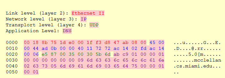 U Miami SSL code