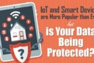 How safe is your data with the IoT and smart devices?
