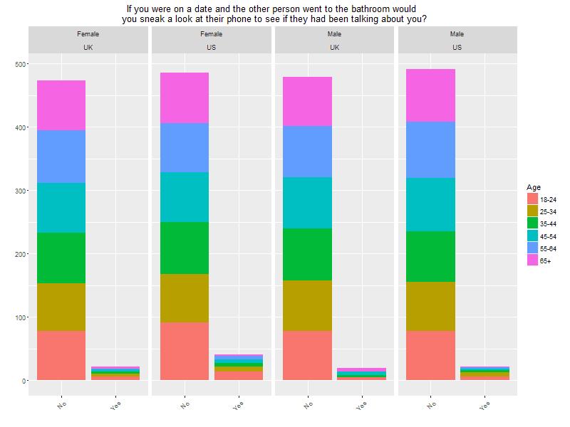 survey date