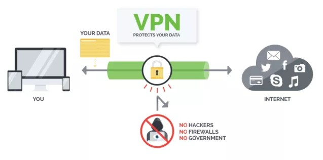 Is a VPN illegal or legal? Is a VPN safe to use? What you