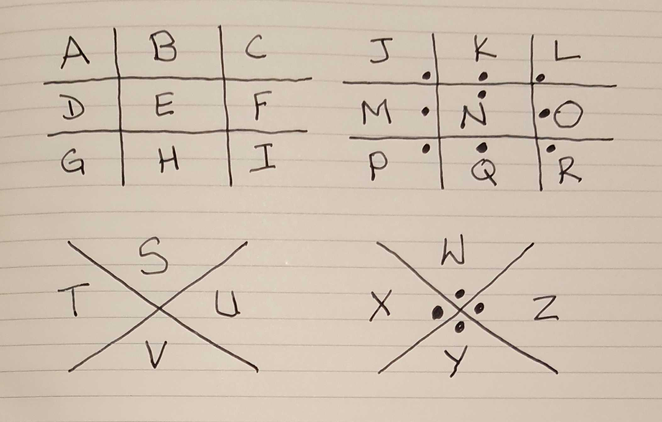 pigpen cipher key