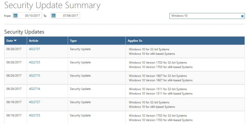 Windows security updates