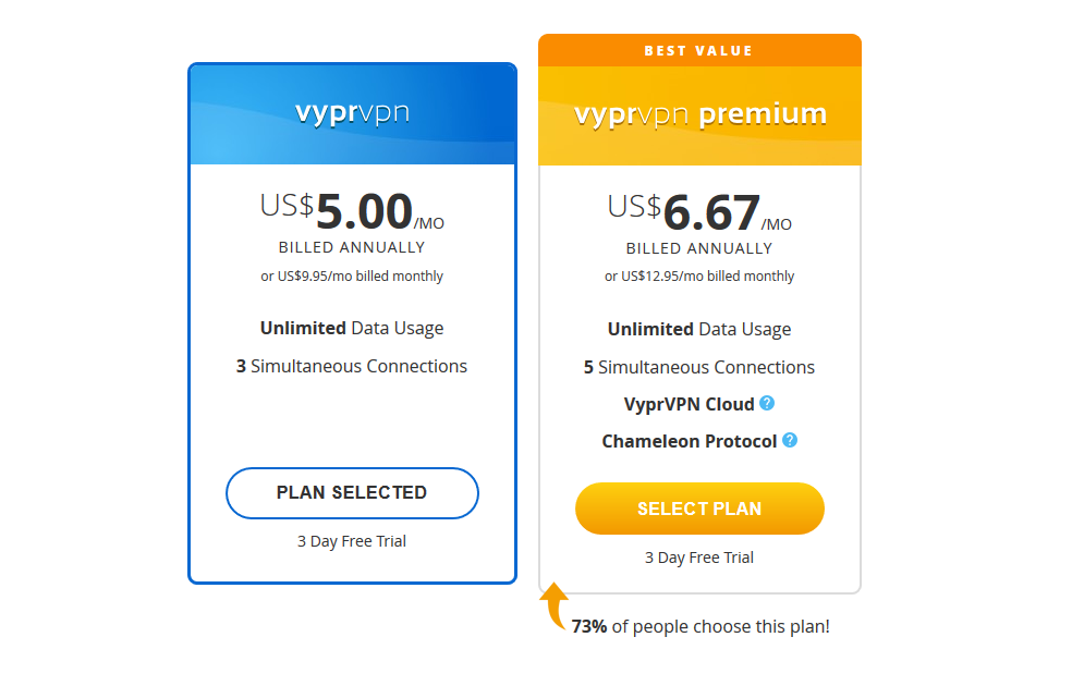 vyprvpn pricing draftkings