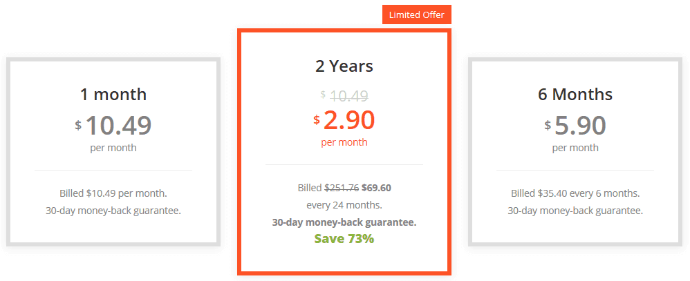 CyberGhost Pro pricing table.