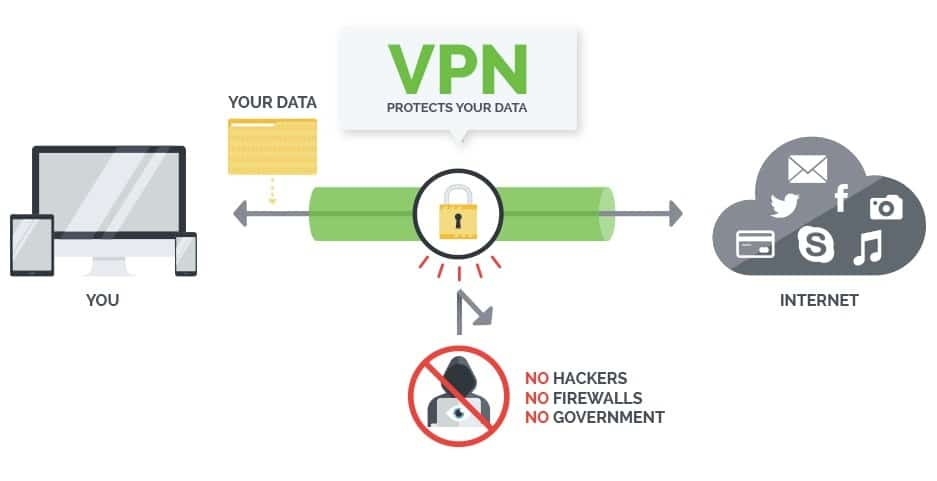 Plex VPN - IPVanish Protection