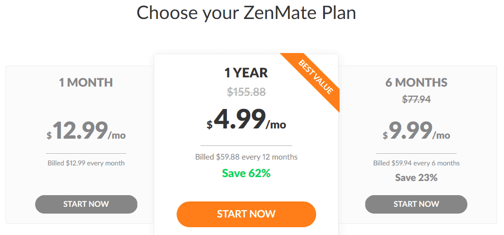 ZenMate pricing table.