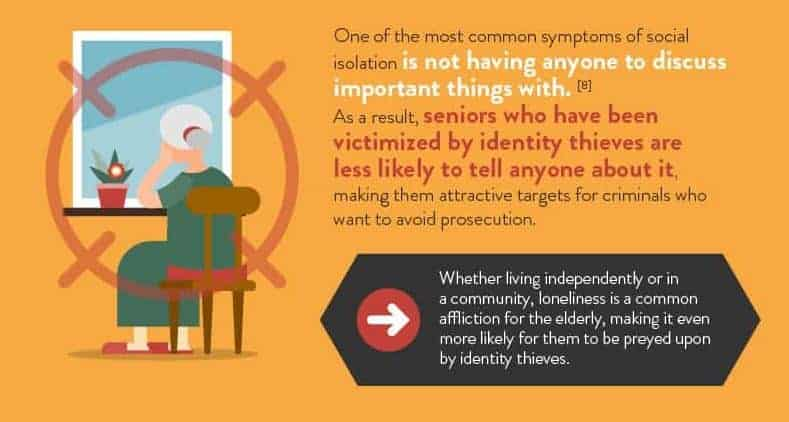 Snippet from infographic about seniors in isolation.