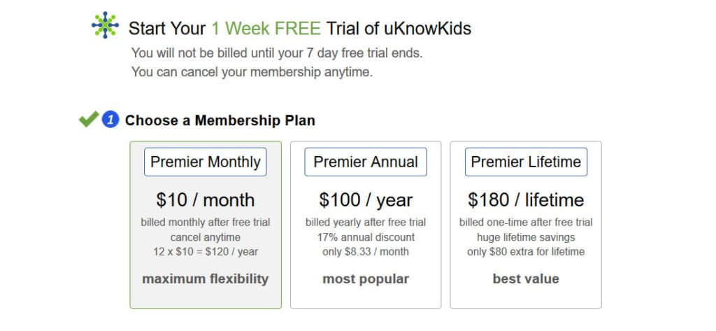uknowkids pricing model