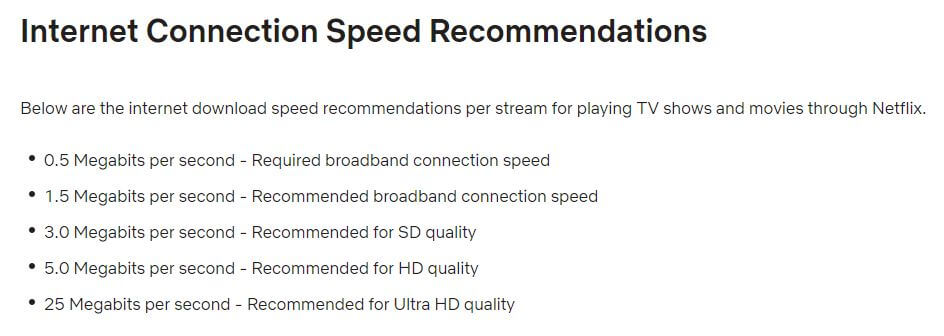 Netflix's speed recommendations.