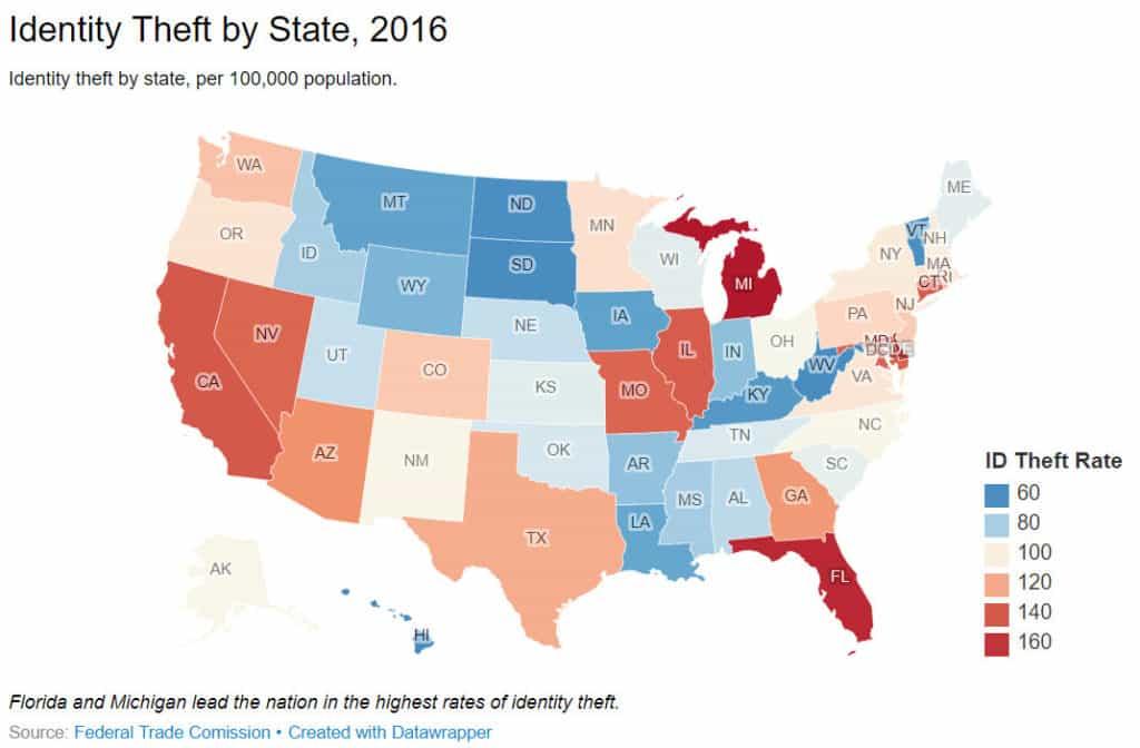 identity theft stats US