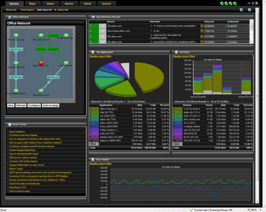 Main dashboard of Scrutinizer.