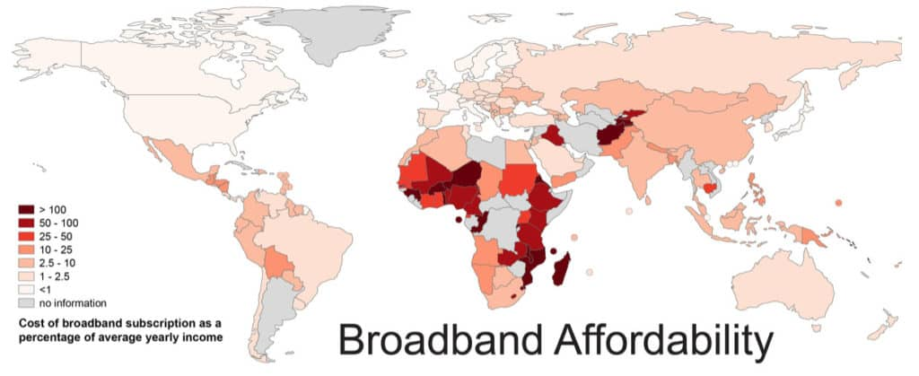 Broadband affordability