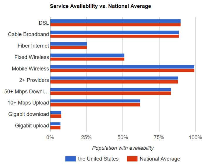 Internet and broadband terms and speeds explained | Comparitech