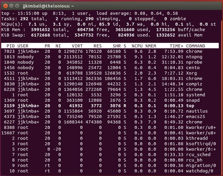 Unix/Linux top shows current system and process utilization.