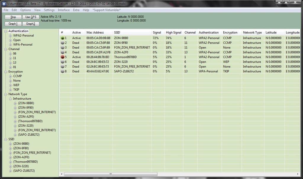 WiFi Analysis Guide - 20 Best FREE & Paid WiFi Analyzers