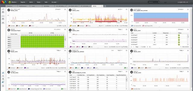 Monitis server monitor