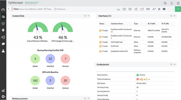 OpManager dashboard