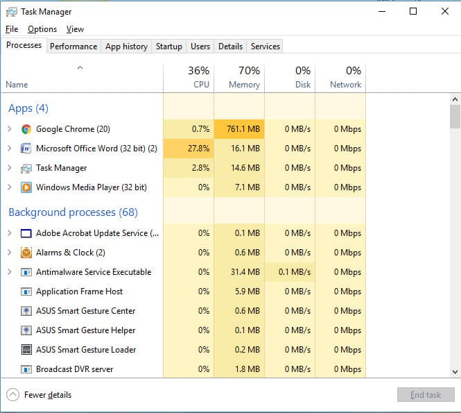 The Windows Task Manager