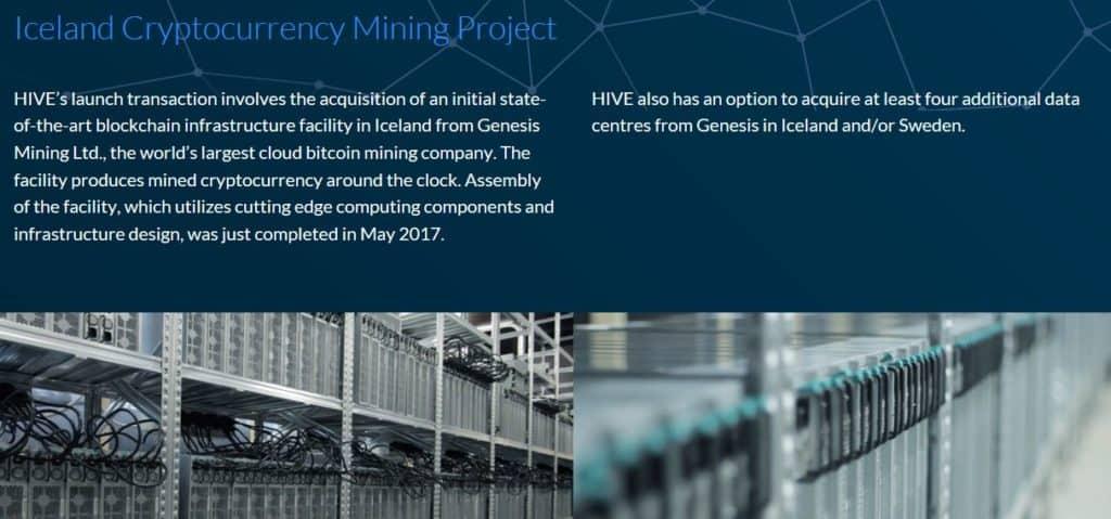 Hive Blockchain Technologies homepage,