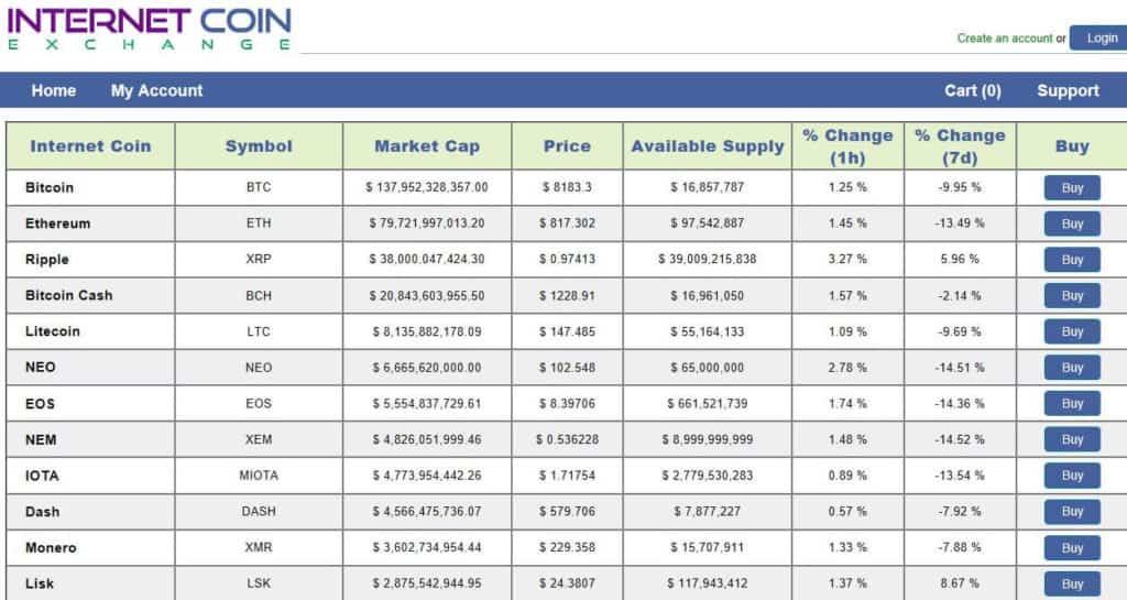 A screenshot of Internet Coin Exchange.