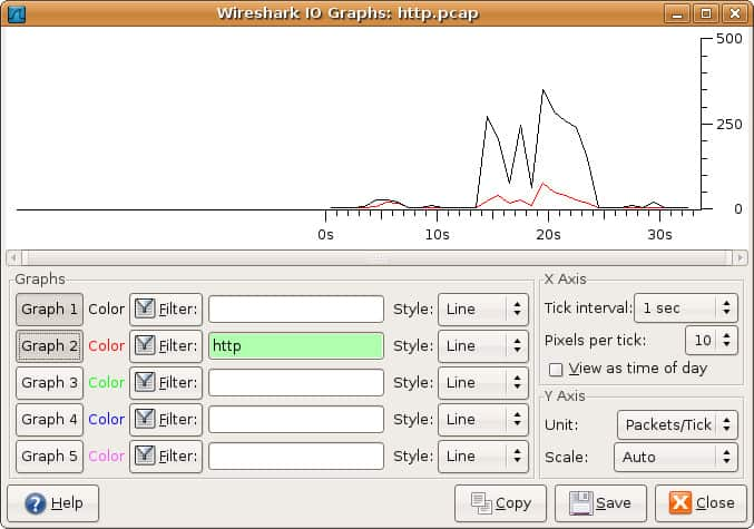 How to Use and Get The Most of Wireshark Network Analyzer [Tutorial]