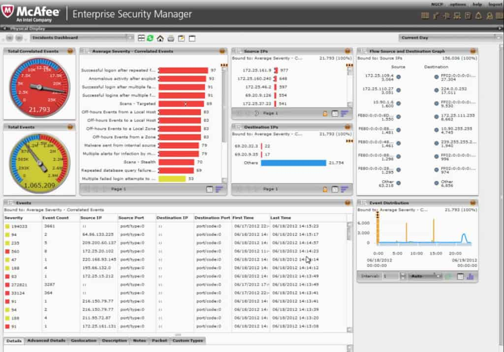 McAfee Enterprise Security Manager SIEM