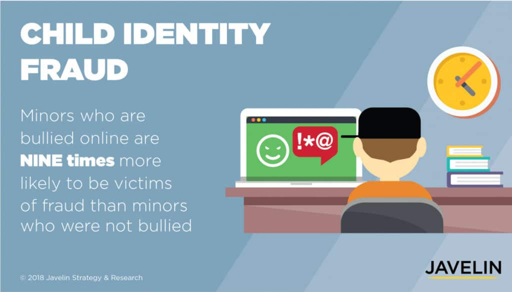 cyberbullying Statistics Javelin