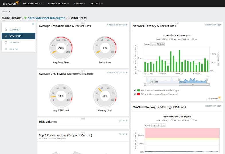 NPM Node Details Vital Stats Core