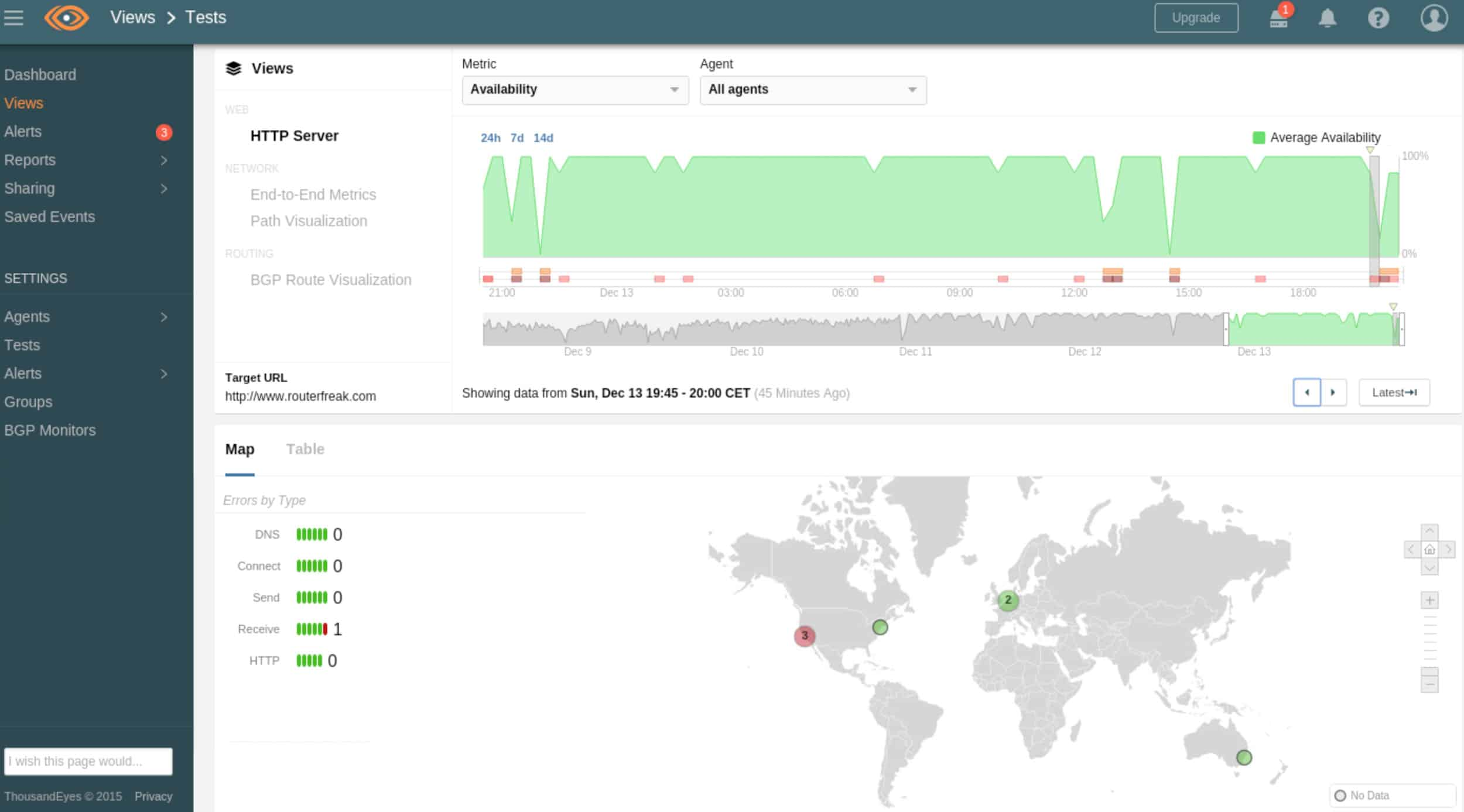 2019 Best FREE Network Monitoring Tools | 25+ Free & Premium