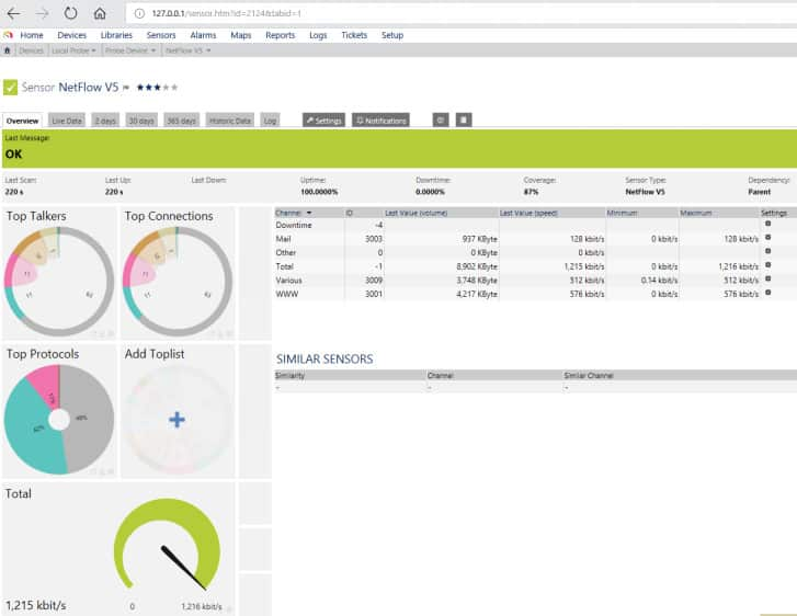 Screenshot of PRTG showing the display for the NetFlow sensor -- top talkers, top connections, etc.