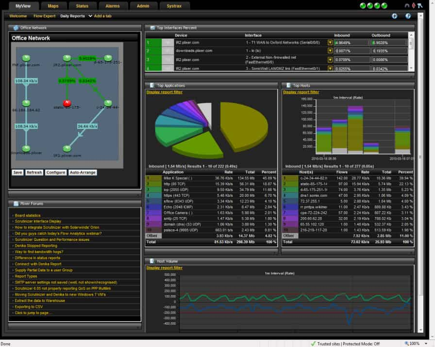 Screenshot of Scrutinizer's main dashboard
