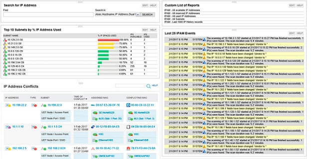 SolarWinds IP Tracker