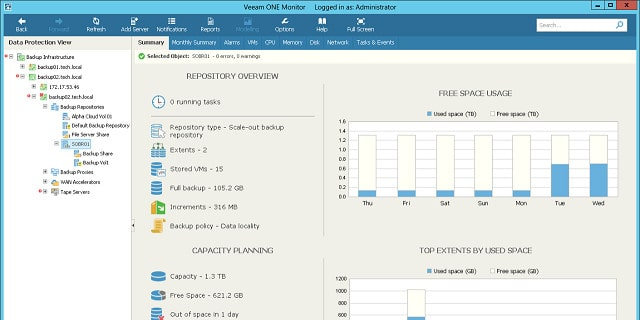 13 Best VM Monitoring Tools and Software | Comparitech