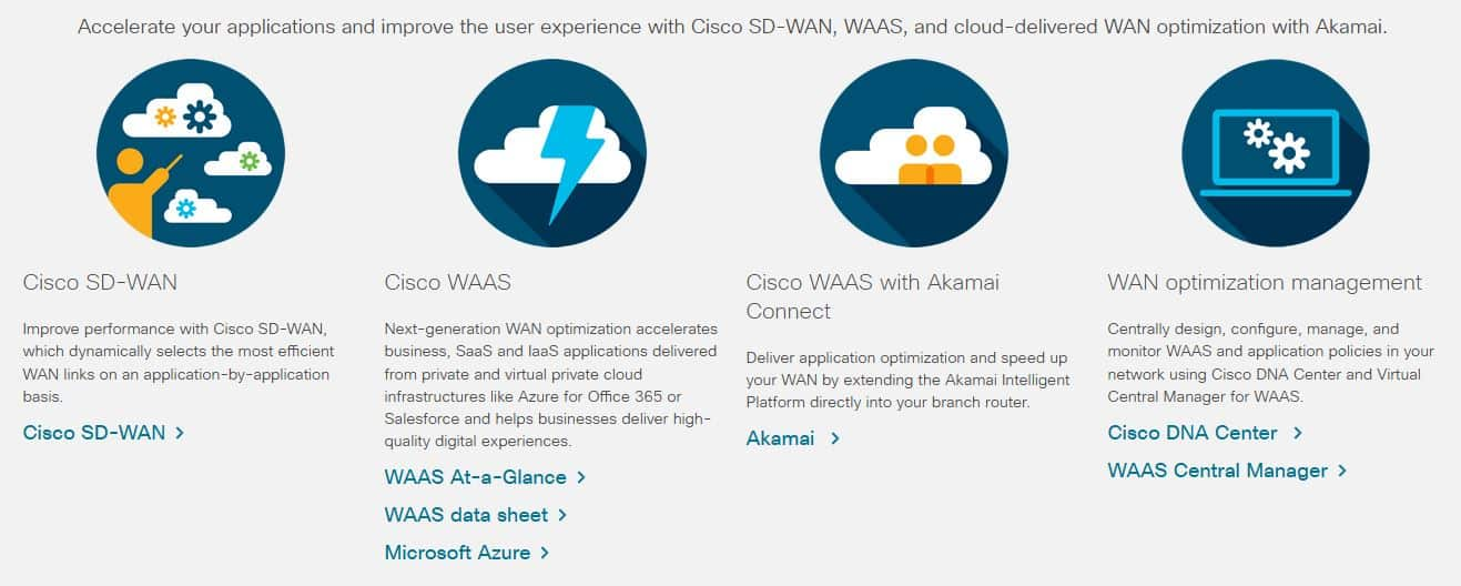 Cisco WAN optimization