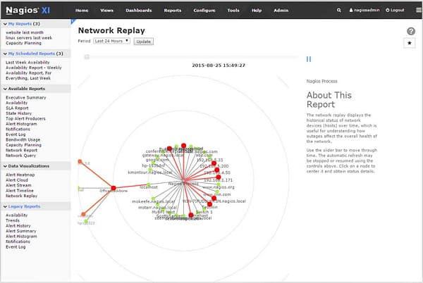 NagiosXI - Network Relay view