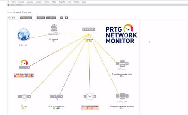 PRTG Network Map
