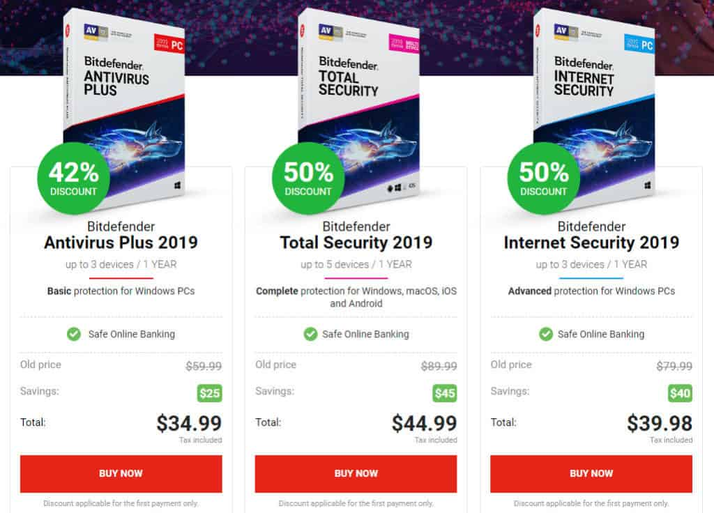 Bitdefender Total Security 2019 Review: All Inclusive Antivirus Suite