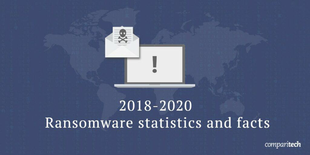 2018-2020 Ransomware statistics and facts (1)