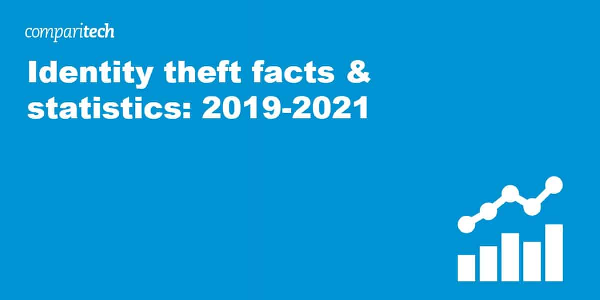 Identity theft facts and statistics 2019-2021