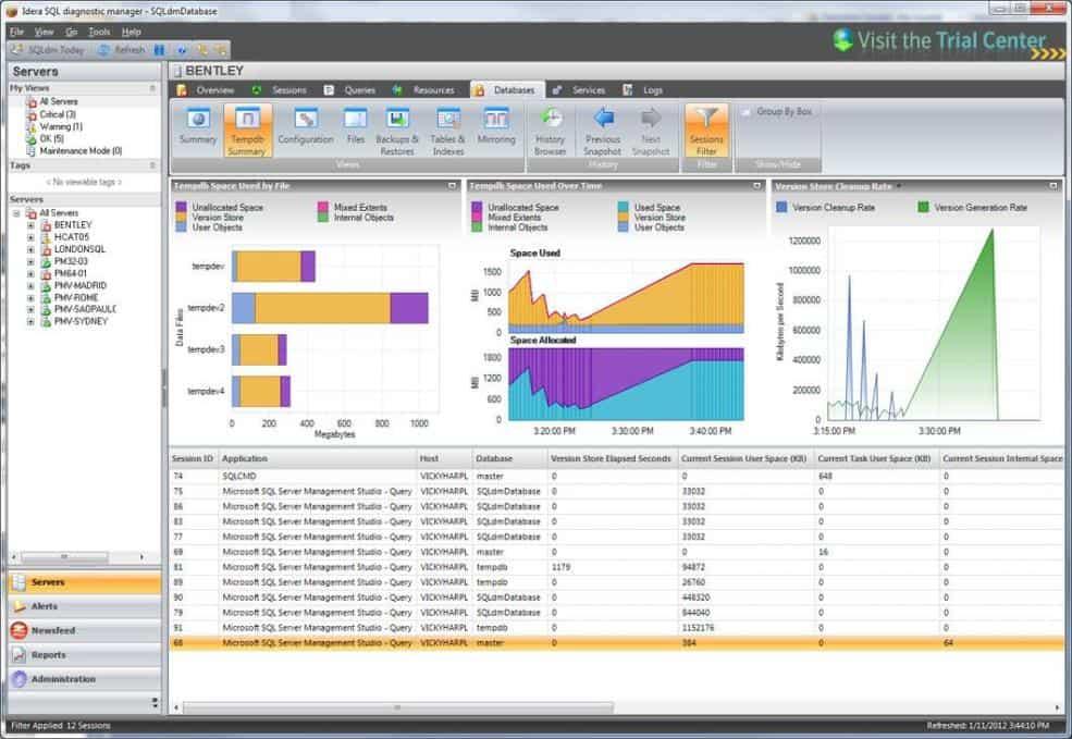 10 Best Database Monitoring Tools & Platforms for Monitoring