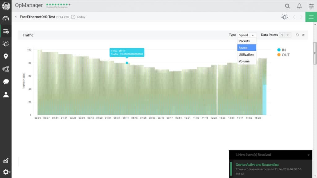 ManageEngine OpManager Bandwidth monitoring