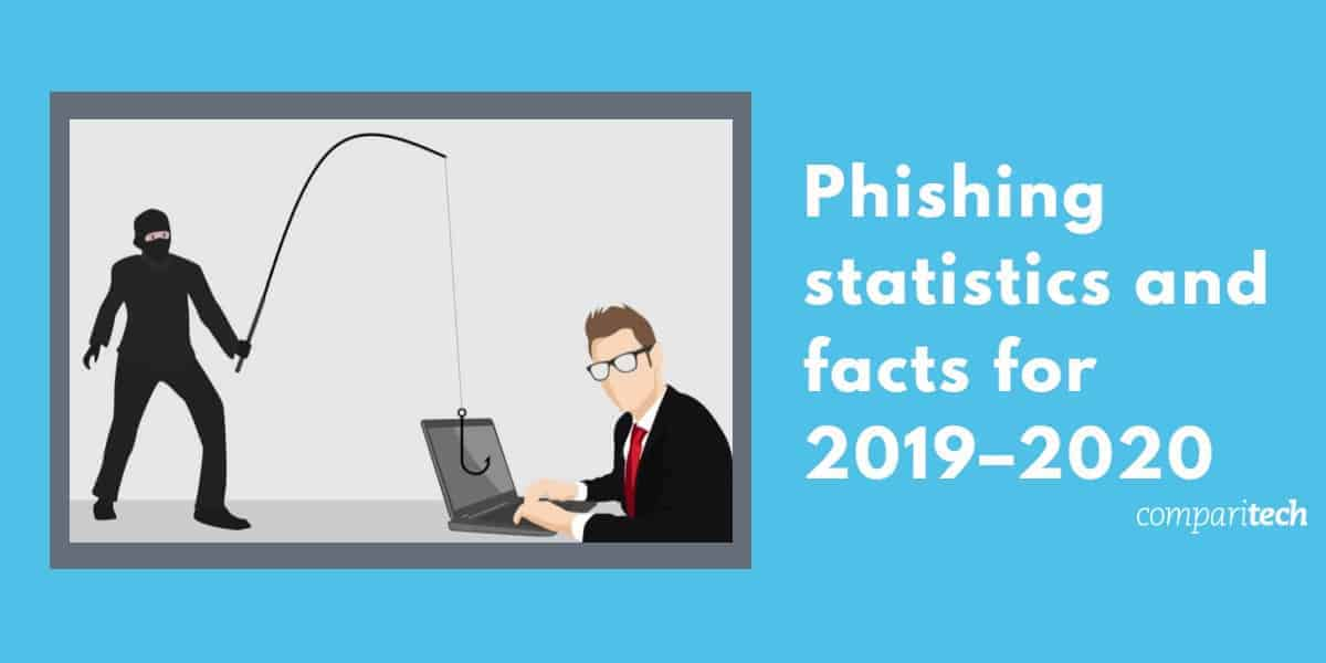 Phishing statistics and facts for 2019–2020 | Comparitech