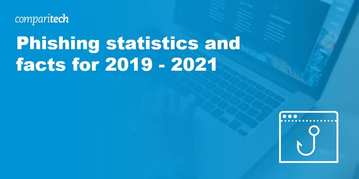Phishing statistics and facts for 2019 - 2021